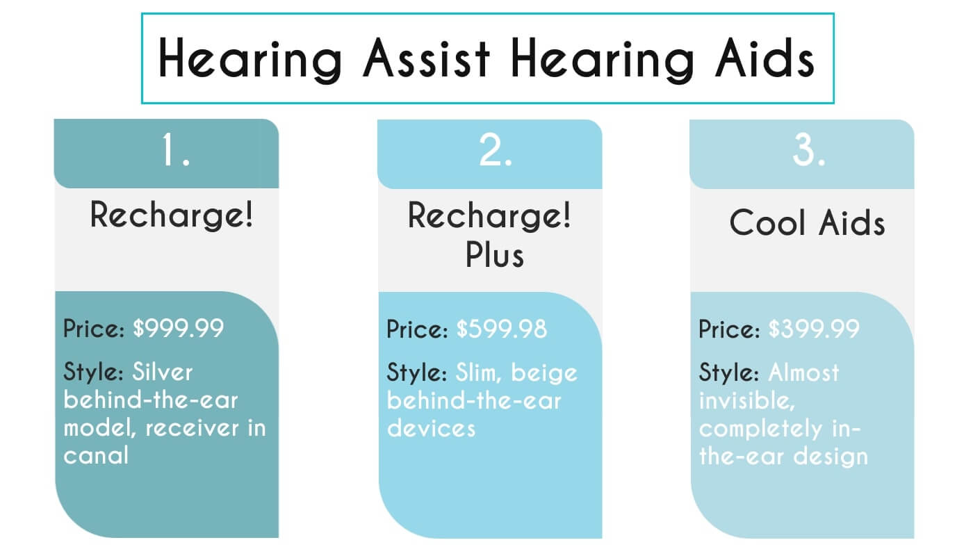 Hearing-Assist-Hearing-Aids