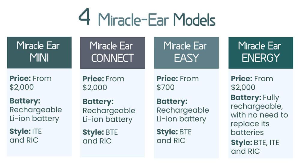 miracle ear reviews
