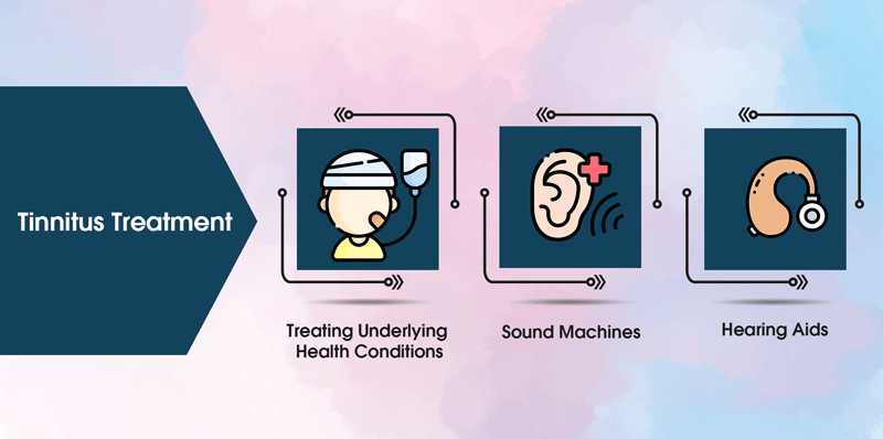 tinnitus test
