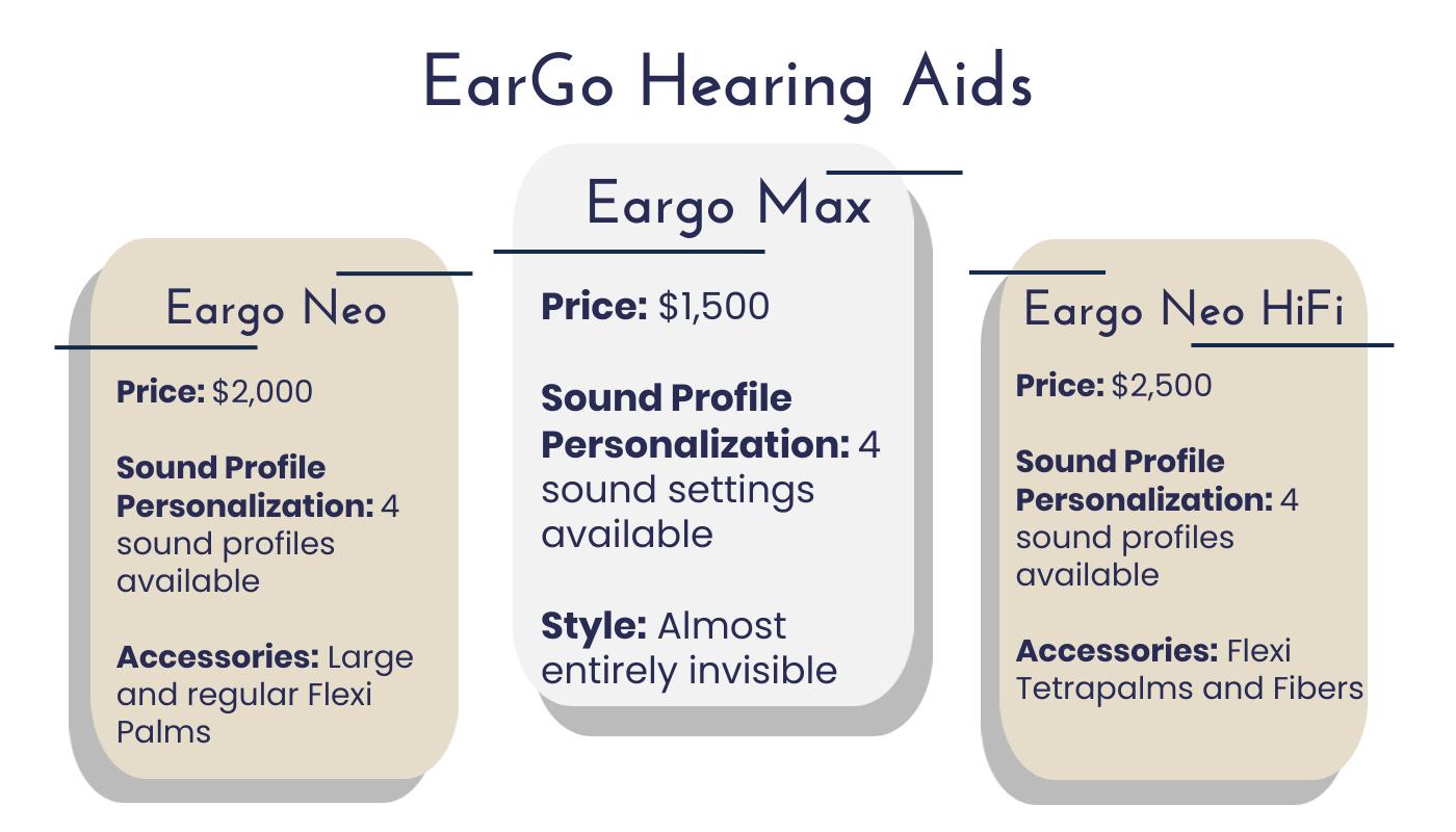 Eargo reviews